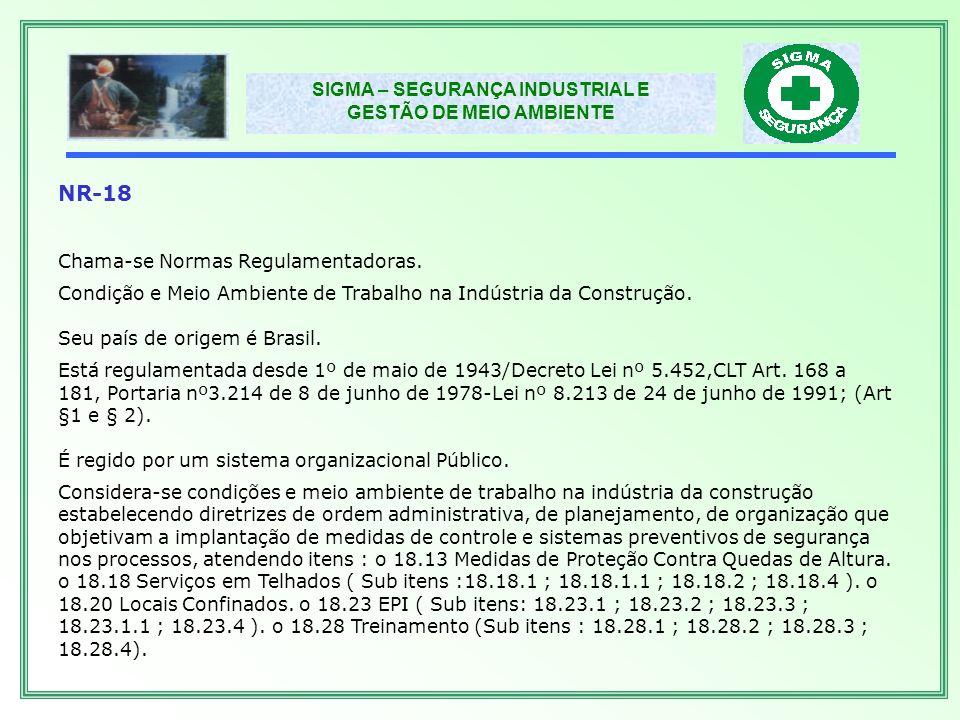 SIGMA – SEGURANÇA INDUSTRIAL E GESTÃO DE MEIO AMBIENTE CA e CRF Chama-se Certificado de Aprovação e Certificado de Registro do Fabricante.