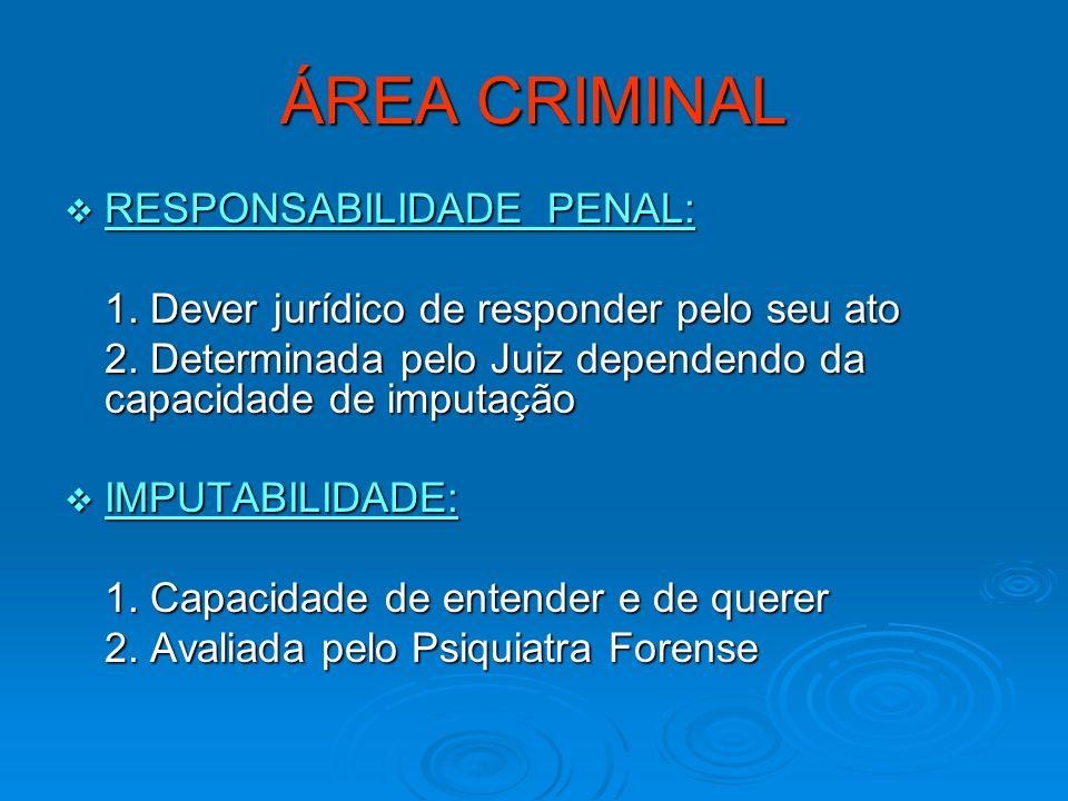 ÁREA CRIMINAL RESPONSABILIDADE PENAL: RESPONSABILIDADE PENAL: 1. Dever jurídico de responder pelo seu ato 2. Determinada pelo Juiz dependendo da capac