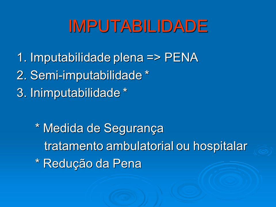 IMPUTABILIDADE 1. Imputabilidade plena => PENA 2. Semi-imputabilidade * 3. Inimputabilidade * * Medida de Segurança tratamento ambulatorial ou hospita
