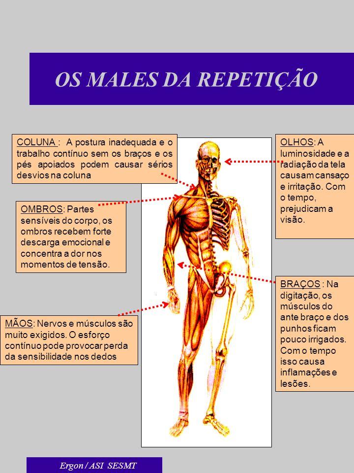 OS MALES DA REPETIÇÃO COLUNA : A postura inadequada e o trabalho contínuo sem os braços e os pés apoiados podem causar sérios desvios na coluna OLHOS: