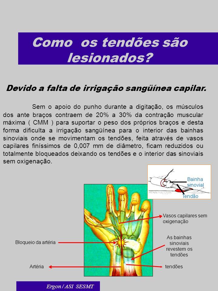 Como os tendões são lesionados? Sem o apoio do punho durante a digitação, os músculos dos ante braços contraem de 20% a 30% da contração muscular máxi
