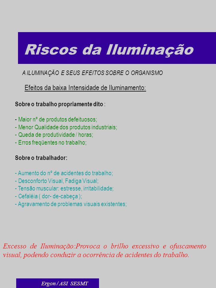 Riscos da Iluminação Sobre o trabalho propriamente dito : - Maior nº de produtos defeituosos; - Menor Qualidade dos produtos industriais; - Queda de p