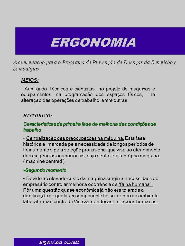 ERGONOMIA kk MEIOS: Auxiliando Técnicos e cientistas no projeto de máquinas e equipamentos, na programação dos espaços físicos, na alteração das opera