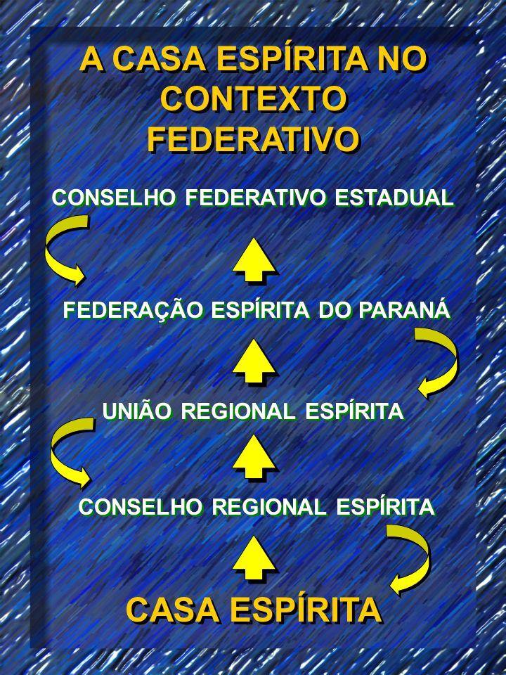CONSELHO FEDERATIVO ESTADUAL FEDERAÇÃO ESPÍRITA DO PARANÁ UNIÃO REGIONAL ESPÍRITA CONSELHO REGIONAL ESPÍRITA CASA ESPÍRITA A CASA ESPÍRITA NO CONTEXTO