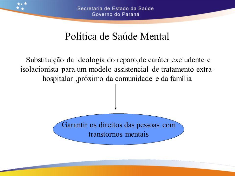 Política de Saúde Mental Substituição da ideologia do reparo,de caráter excludente e isolacionista para um modelo assistencial de tratamento extra- ho
