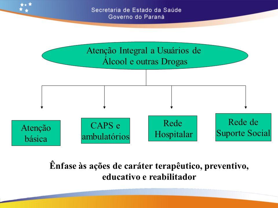 Atenção Integral a Usuários de Álcool e outras Drogas Atenção básica CAPS e ambulatórios Rede Hospitalar Rede de Suporte Social Ênfase às ações de car