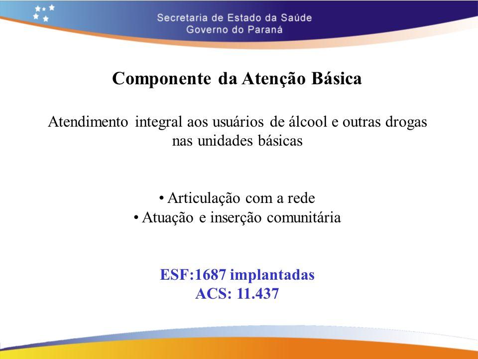 Componente da Atenção Básica Atendimento integral aos usuários de álcool e outras drogas nas unidades básicas Articulação com a rede Atuação e inserçã