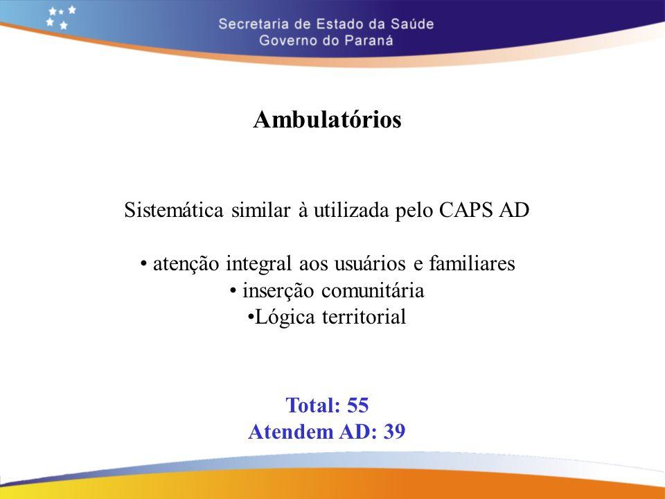 Ambulatórios Sistemática similar à utilizada pelo CAPS AD atenção integral aos usuários e familiares inserção comunitária Lógica territorial Total: 55