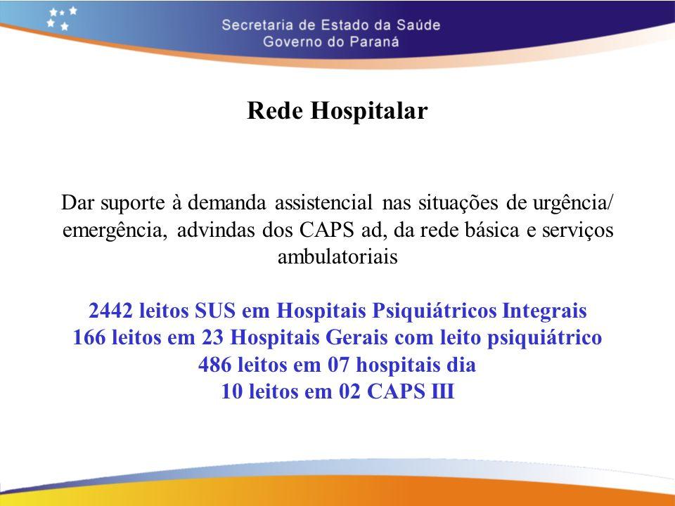Rede Hospitalar Dar suporte à demanda assistencial nas situações de urgência/ emergência, advindas dos CAPS ad, da rede básica e serviços ambulatoriai
