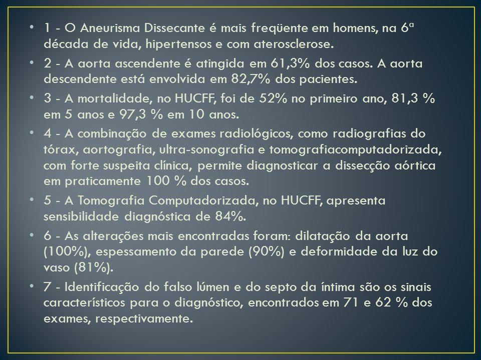 1 - O Aneurisma Dissecante é mais freqüente em homens, na 6ª década de vida, hipertensos e com aterosclerose. 2 - A aorta ascendente é atingida em 61,