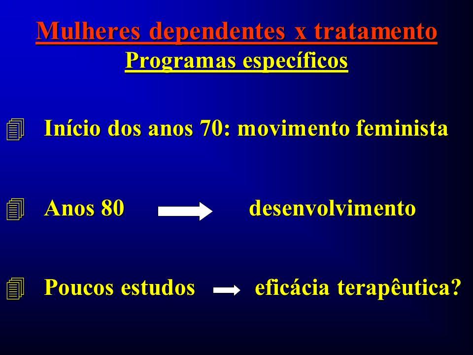 Mulheres dependentes x tratamento Programas específicos 4 Início dos anos 70: movimento feminista 4 Anos 80 desenvolvimento 4 Poucos estudos eficácia