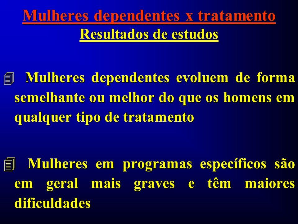 Mulheres dependentes x tratamento Resultados de estudos 4 Mulheres dependentes evoluem de forma semelhante ou melhor do que os homens em qualquer tipo