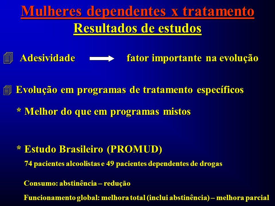 Mulheres dependentes x tratamento Resultados de estudos 4 Adesividade fator importante na evolução 4 Evolução em programas de tratamento específicos *