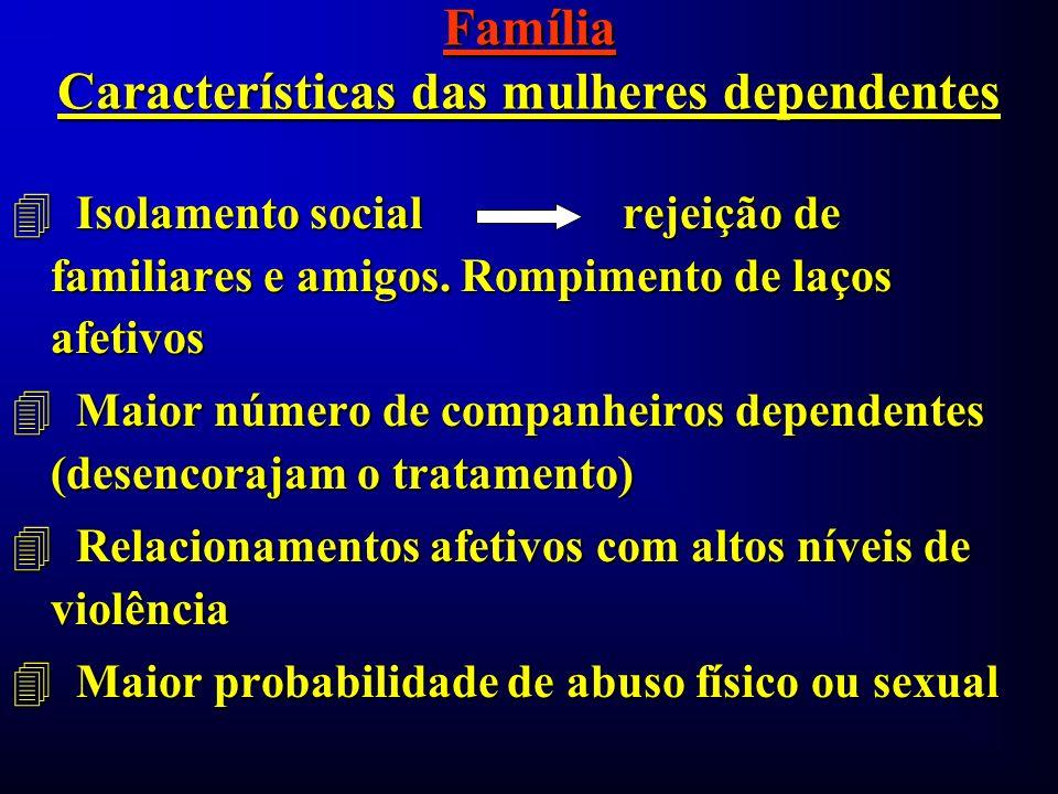 Família Características das mulheres dependentes 4 Isolamento social rejeição de familiares e amigos. Rompimento de laços afetivos 4 Maior número de c