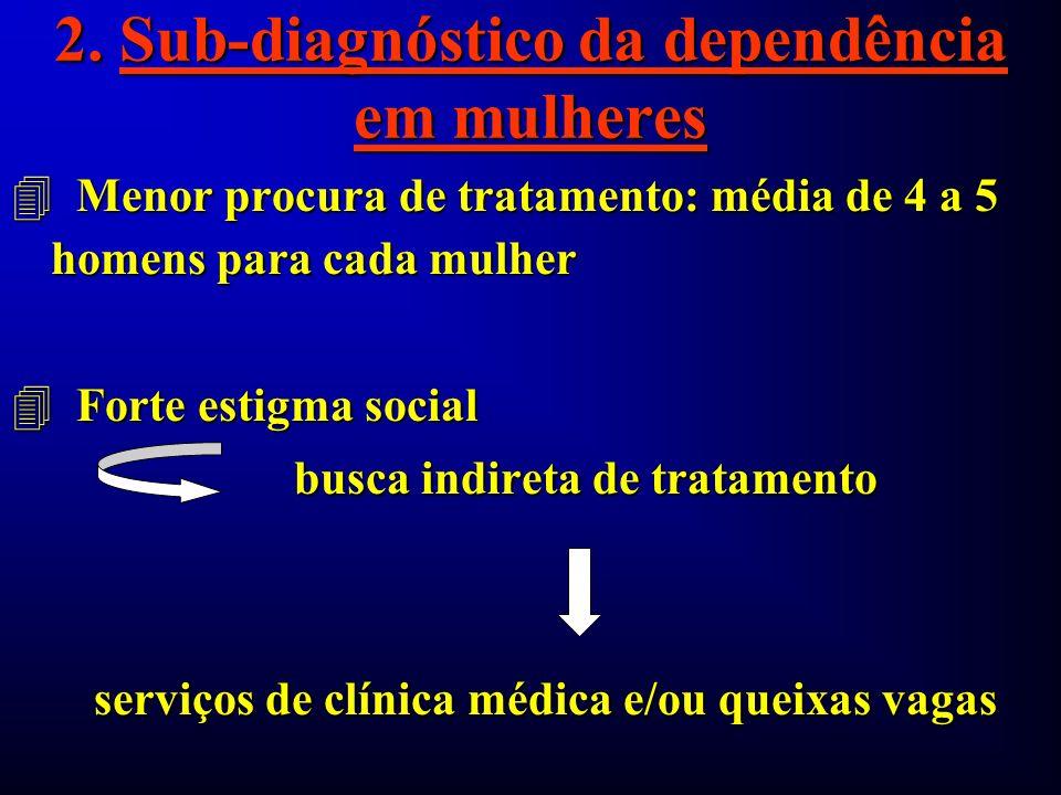 2. Sub-diagnóstico da dependência em mulheres 4 Menor procura de tratamento: média de 4 a 5 homens para cada mulher 4 Forte estigma social busca indir