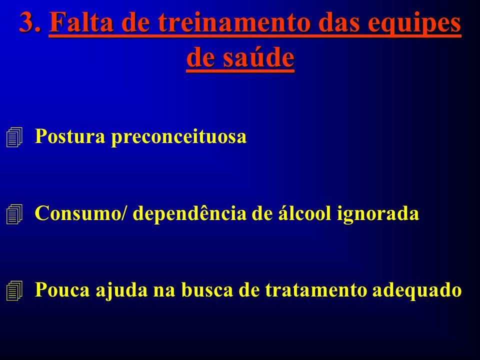 3. Falta de treinamento das equipes de saúde 4 Postura preconceituosa 4 Consumo/ dependência de álcool ignorada 4 Pouca ajuda na busca de tratamento a