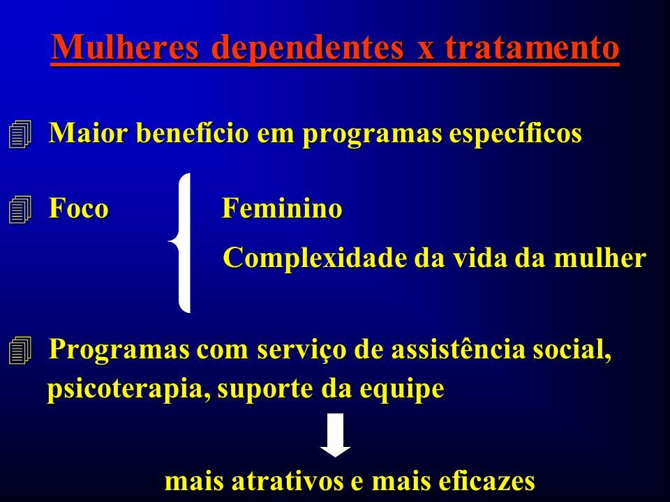 Mulheres dependentes x tratamento 4 Maior benefício em programas específicos 4 Foco Feminino Complexidade da vida da mulher Complexidade da vida da mu