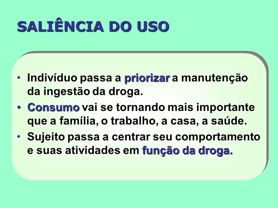 SALIÊNCIA DO USO Indivíduo passa a priorizar a manutenção da ingestão da droga.Indivíduo passa a priorizar a manutenção da ingestão da droga.