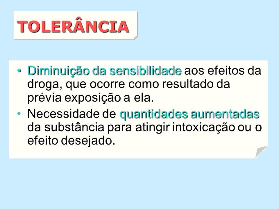 TOLERÂNCIA Diminuição da sensibilidade aos efeitos da droga, que ocorre como resultado da prévia exposição a ela.Diminuição da sensibilidade aos efeitos da droga, que ocorre como resultado da prévia exposição a ela.