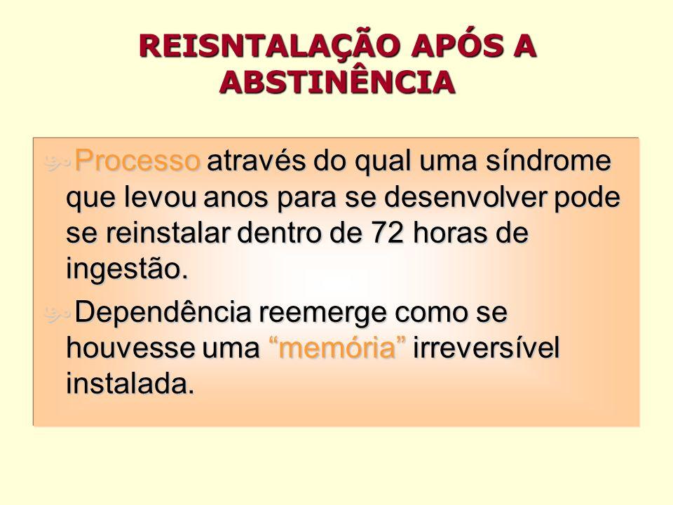 REISNTALAÇÃO APÓS A ABSTINÊNCIA Processo através do qual uma síndrome que levou anos para se desenvolver pode se reinstalar dentro de 72 horas de ingestão.