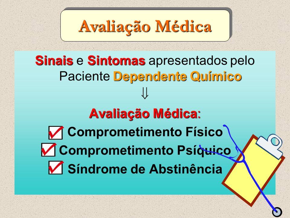 SinaisSintomas Dependente Químico Sinais e Sintomas apresentados pelo Paciente Dependente Químico Avaliação Médica: Comprometimento Físico Comprometimento Psíquico Síndrome de Abstinência Avaliação Médica