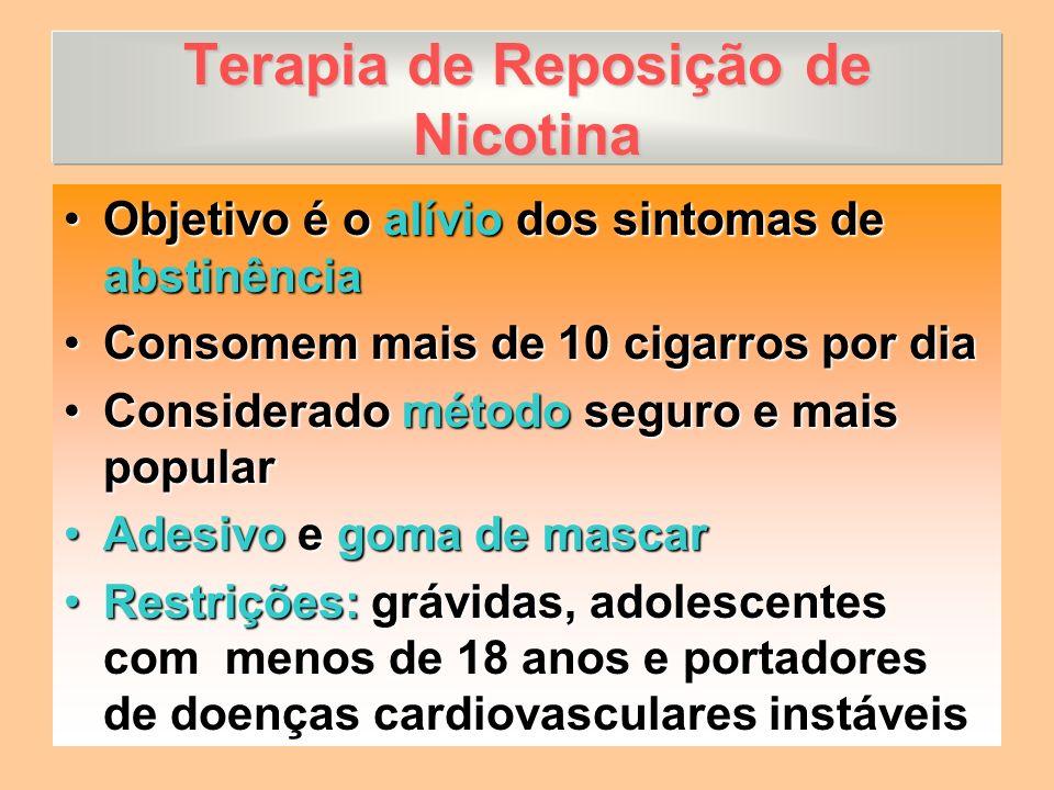 Terapia de Reposição de Nicotina Objetivo é o alívio dos sintomas de abstinênciaObjetivo é o alívio dos sintomas de abstinência Consomem mais de 10 cigarros por diaConsomem mais de 10 cigarros por dia Considerado método seguro e mais popularConsiderado método seguro e mais popular Adesivo e goma de mascarAdesivo e goma de mascar Restrições: grávidas, adolescentes com menos de 18 anos e portadores de doenças cardiovasculares instáveisRestrições: grávidas, adolescentes com menos de 18 anos e portadores de doenças cardiovasculares instáveis
