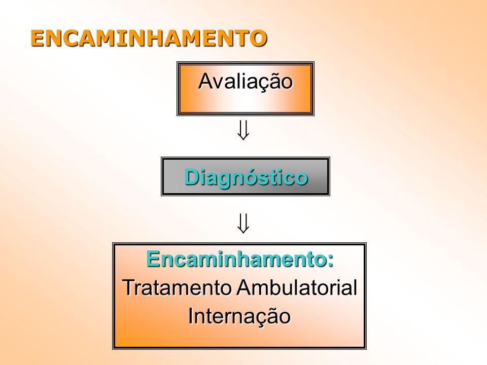 ENCAMINHAMENTO Avaliação Diagnóstico Encaminhamento: Tratamento Ambulatorial Internação