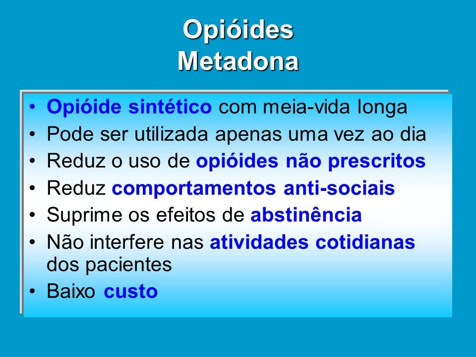 Opióides Metadona Opióide sintético com meia-vida longa Pode ser utilizada apenas uma vez ao dia Reduz o uso de opióides não prescritos Reduz comportamentos anti-sociais Suprime os efeitos de abstinência Não interfere nas atividades cotidianas dos pacientes Baixo custo