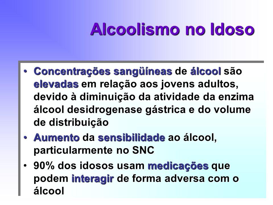 Alcoolismo no Idoso Concentrações sangüíneas de álcool são elevadas em relação aos jovens adultos, devido à diminuição da atividade da enzima álcool desidrogenase gástrica e do volume de distribuiçãoConcentrações sangüíneas de álcool são elevadas em relação aos jovens adultos, devido à diminuição da atividade da enzima álcool desidrogenase gástrica e do volume de distribuição Aumento da sensibilidade ao álcool, particularmente no SNCAumento da sensibilidade ao álcool, particularmente no SNC 90% dos idosos usam medicações que podem interagir de forma adversa com o álcool90% dos idosos usam medicações que podem interagir de forma adversa com o álcool Concentrações sangüíneas de álcool são elevadas em relação aos jovens adultos, devido à diminuição da atividade da enzima álcool desidrogenase gástrica e do volume de distribuiçãoConcentrações sangüíneas de álcool são elevadas em relação aos jovens adultos, devido à diminuição da atividade da enzima álcool desidrogenase gástrica e do volume de distribuição Aumento da sensibilidade ao álcool, particularmente no SNCAumento da sensibilidade ao álcool, particularmente no SNC 90% dos idosos usam medicações que podem interagir de forma adversa com o álcool90% dos idosos usam medicações que podem interagir de forma adversa com o álcool