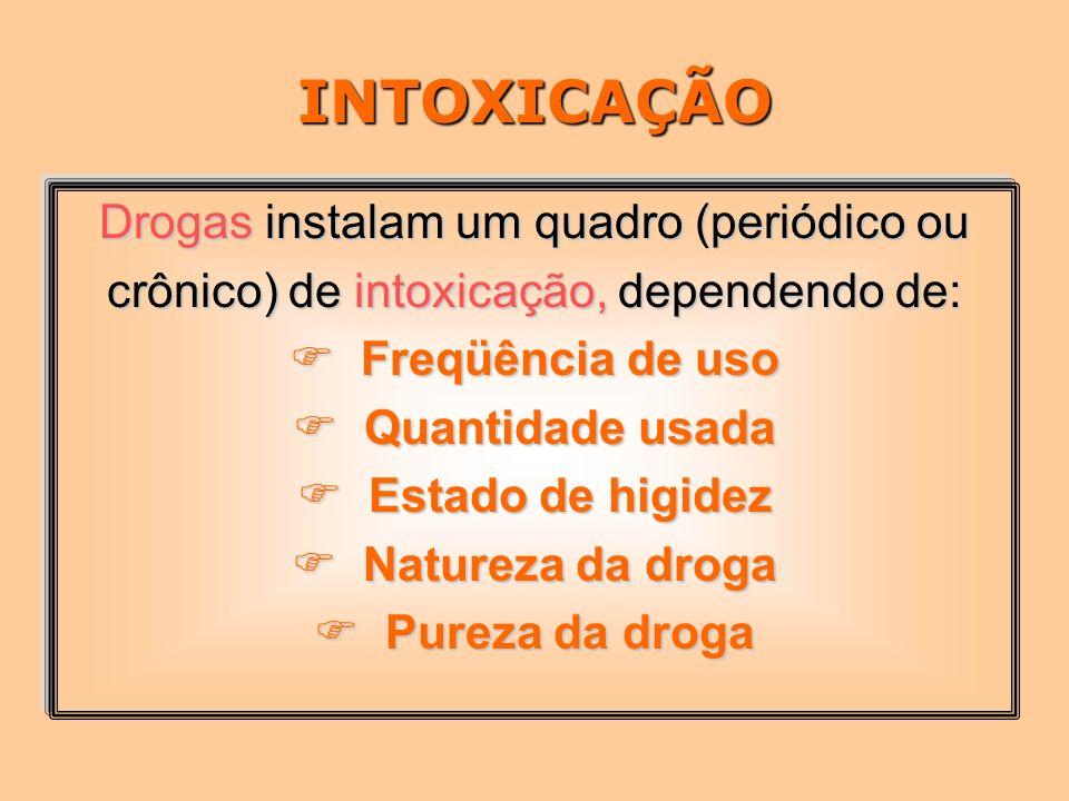 INTOXICAÇÃO Drogas instalam um quadro (periódico ou crônico) de intoxicação, dependendo de: Freqüência de uso Freqüência de uso Quantidade usada Quantidade usada Estado de higidez Estado de higidez Natureza da droga Natureza da droga Pureza da droga Pureza da droga