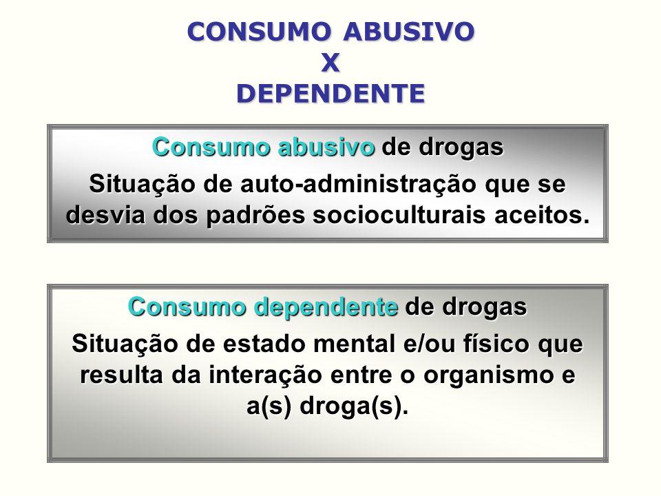 CONSUMO ABUSIVO X DEPENDENTE Consumo abusivo de drogas Situação de auto-administração que se desvia dos padrões socioculturais aceitos.