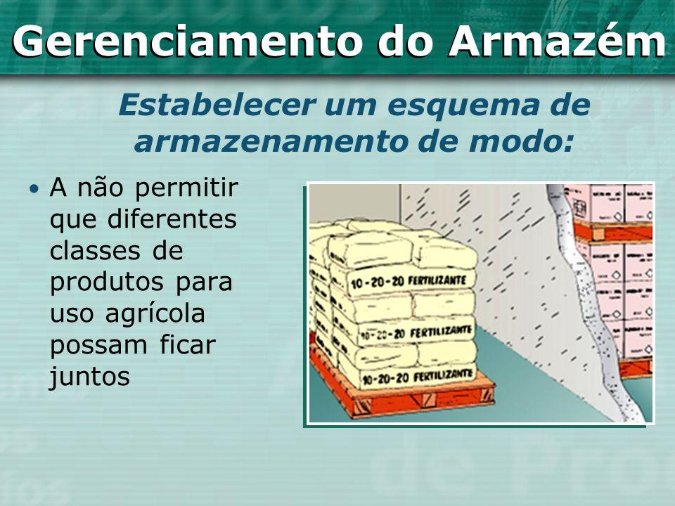 A não permitir que diferentes classes de produtos para uso agrícola possam ficar juntos Estabelecer um esquema de armazenamento de modo: Gerenciamento