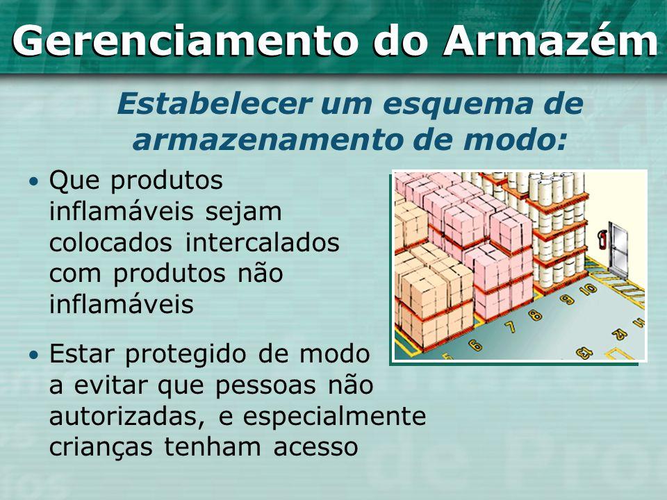 Que produtos inflamáveis sejam colocados intercalados com produtos não inflamáveis Estabelecer um esquema de armazenamento de modo: Gerenciamento do A