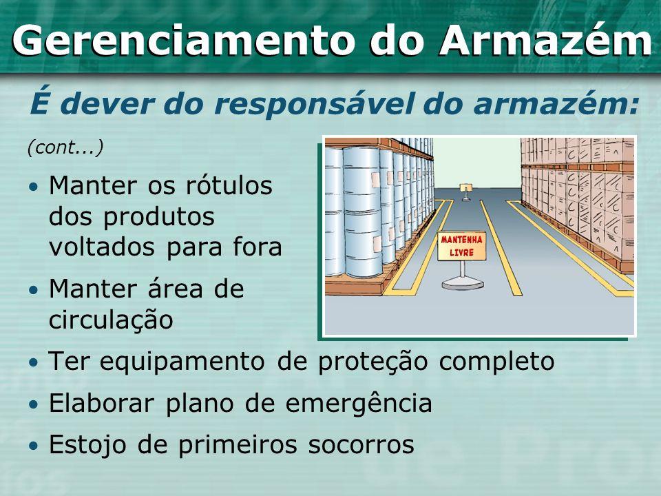 (cont...) Manter os rótulos dos produtos voltados para fora Manter área de circulação Ter equipamento de proteção completo Elaborar plano de emergênci