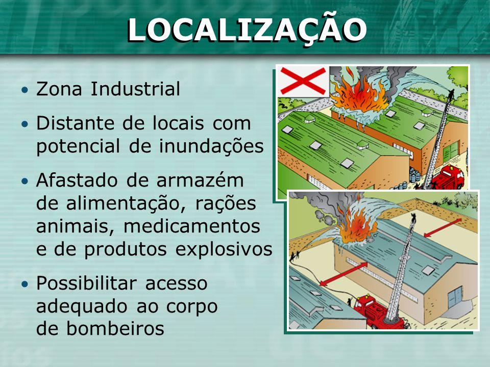 LOCALIZAÇÃO Zona Industrial Distante de locais com potencial de inundações Afastado de armazém de alimentação, rações animais, medicamentos e de produ