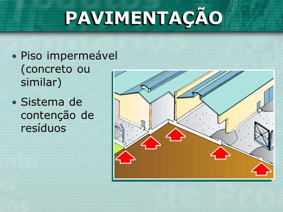 PAVIMENTAÇÃO Piso impermeável (concreto ou similar) Sistema de contenção de resíduos PAVIMENTAÇÃO