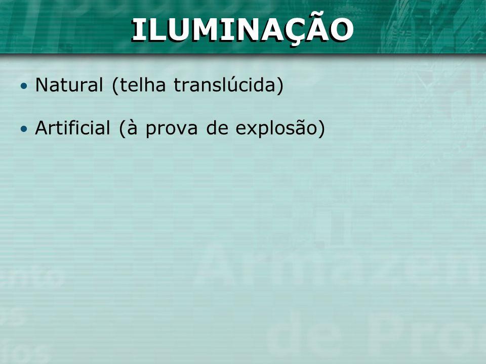 ILUMINAÇÃO Natural (telha translúcida) Artificial (à prova de explosão) ILUMINAÇÃO