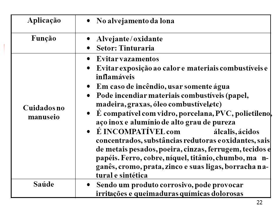 21 F.I.S.P.Q. SEGURANÇA, SAÚDE E MEIO AMBIENTE Características Líquido incolor e límpido Odor picante característico Corrosivo AgenteOxidante Não é in