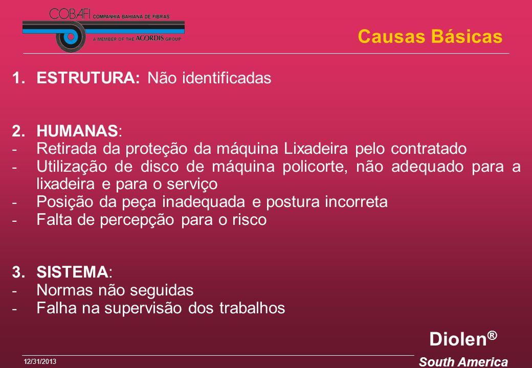 Diolen ® South America 12/31/2013 Causas Básicas 1.ESTRUTURA: Não identificadas 2.HUMANAS: - Retirada da proteção da máquina Lixadeira pelo contratado