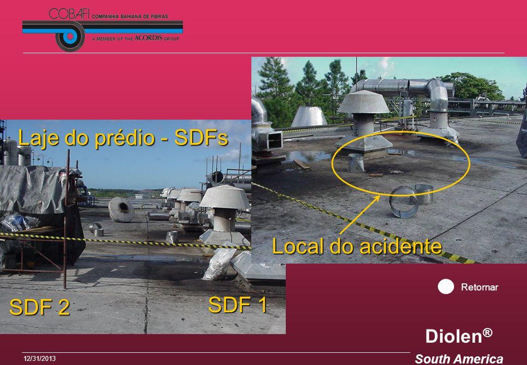Diolen ® South America 12/31/2013 Laje do prédio - SDFs SDF 2 SDF 1 Retornar Local do acidente