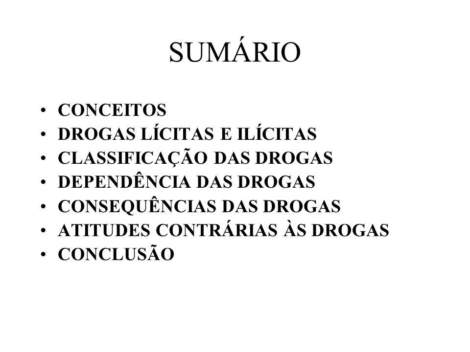SUMÁRIO CONCEITOS DROGAS LÍCITAS E ILÍCITAS CLASSIFICAÇÃO DAS DROGAS DEPENDÊNCIA DAS DROGAS CONSEQUÊNCIAS DAS DROGAS ATITUDES CONTRÁRIAS ÀS DROGAS CONCLUSÃO