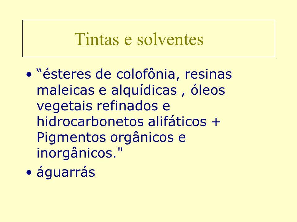 Tintas e solventes ésteres de colofônia, resinas maleicas e alquídicas, óleos vegetais refinados e hidrocarbonetos alifáticos + Pigmentos orgânicos e