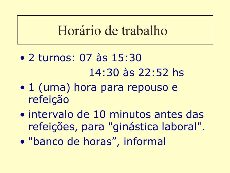 Horário de trabalho 2 turnos: 07 às 15:30 14:30 às 22:52 hs 1 (uma) hora para repouso e refeição intervalo de 10 minutos antes das refeições, para