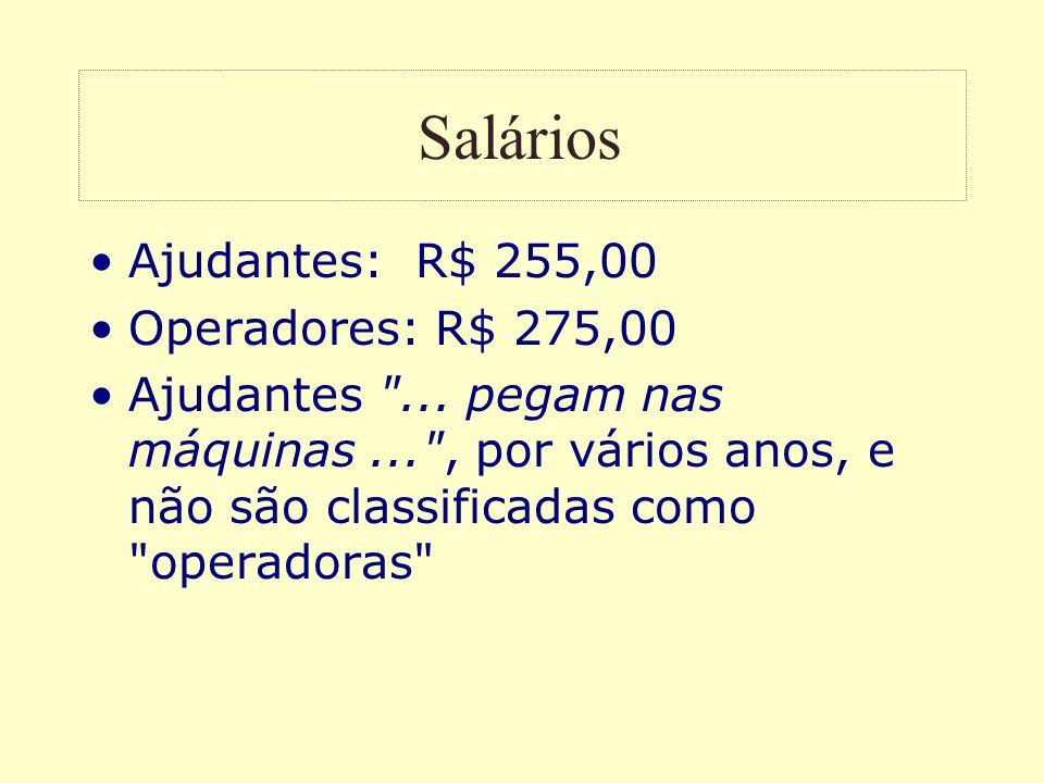 Salários Ajudantes: R$ 255,00 Operadores: R$ 275,00 Ajudantes