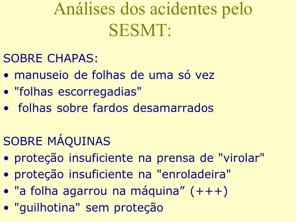Análises dos acidentes pelo SESMT: SOBRE CHAPAS: manuseio de folhas de uma só vez