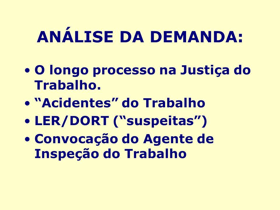 ANÁLISE DA DEMANDA: O longo processo na Justiça do Trabalho. Acidentes do Trabalho LER/DORT (suspeitas) Convocação do Agente de Inspeção do Trabalho
