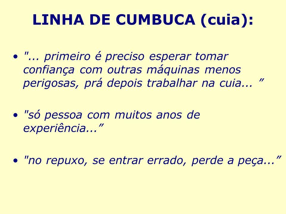 LINHA DE CUMBUCA (cuia):