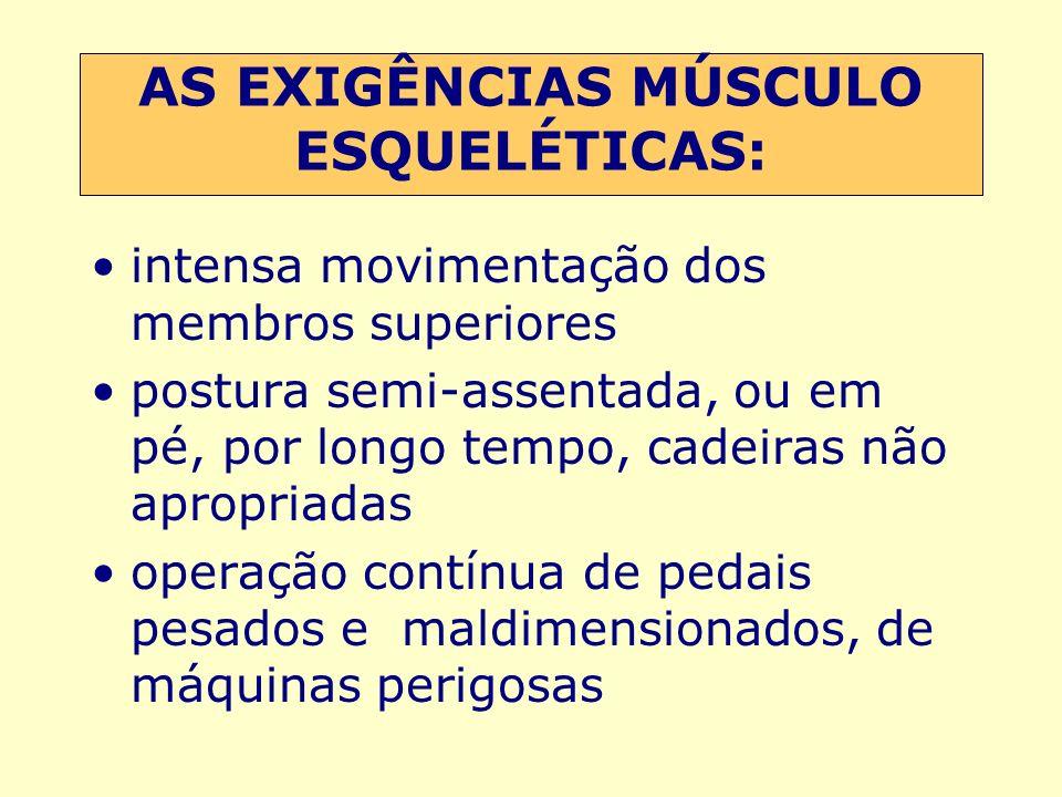 AS EXIGÊNCIAS MÚSCULO ESQUELÉTICAS: intensa movimentação dos membros superiores postura semi-assentada, ou em pé, por longo tempo, cadeiras não apropr