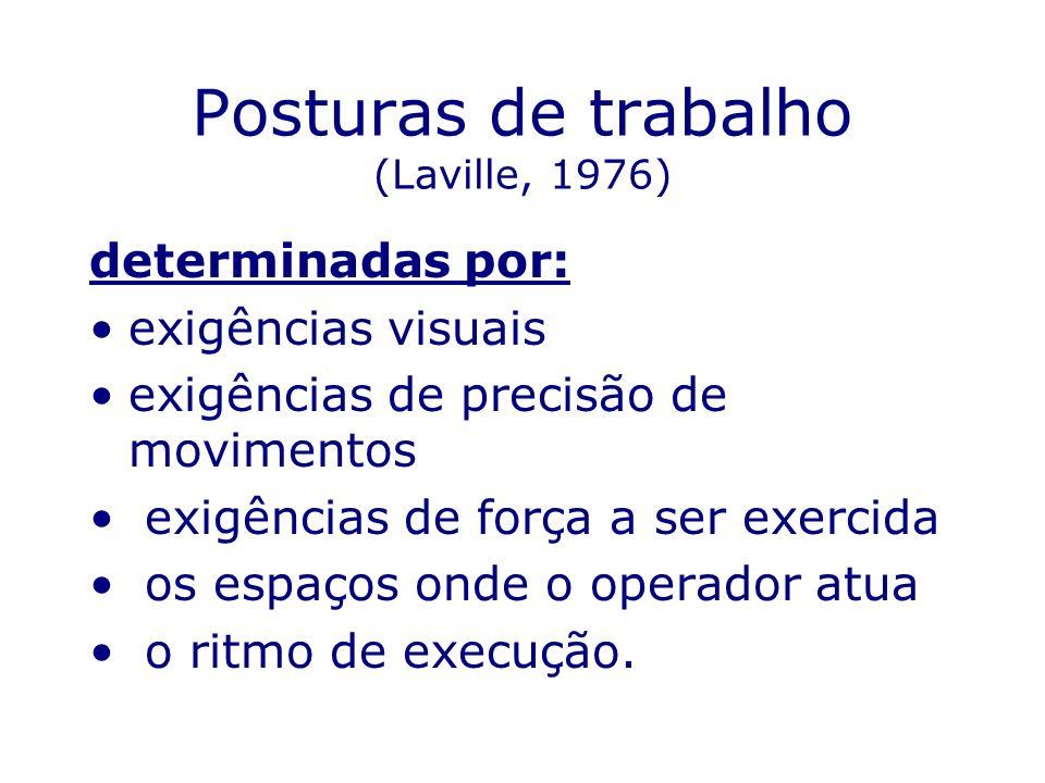 Posturas de trabalho (Laville, 1976) determinadas por: exigências visuais exigências de precisão de movimentos exigências de força a ser exercida os e