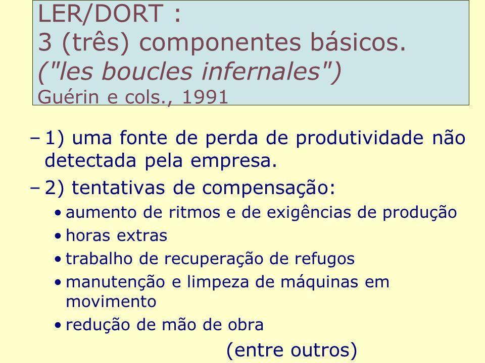 LER/DORT : 3 (três) componentes básicos. (